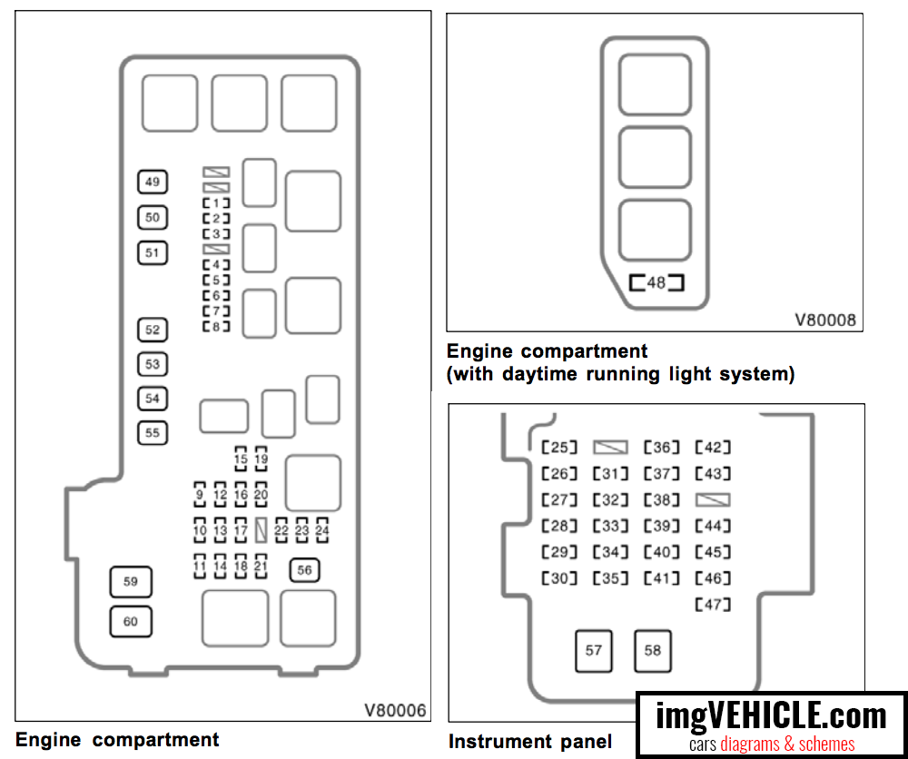 Toyota Highlander I Xu20 Fuse Box Diagrams Schemes Cover All Fuses