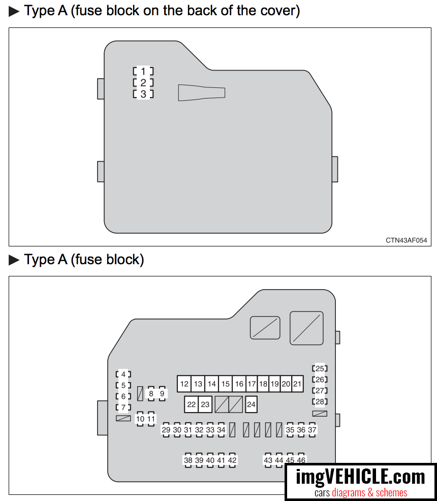toyota highlander ii xu40 fuse box diagrams schemes. Black Bedroom Furniture Sets. Home Design Ideas