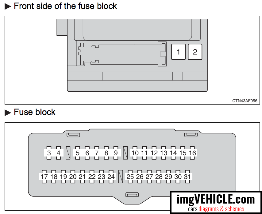 toyota highlander ii xu40 fuse box diagrams \u0026 schemes imgvehicle com 2014 Ford Edge Fuse Box Diagram toyota highlander ii xu40 fuse box under the instrument panel