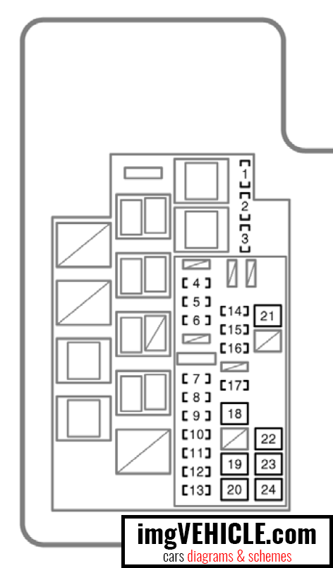 Toyota Rav4 XA30 Fuse box - engine compartment diagram 1