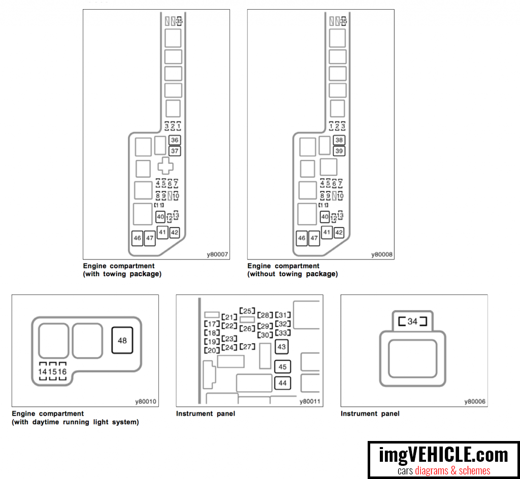 Toyota Sienna I Xl10 Fuse Box Diagrams Schemes 2001 Chrysler Diagram List