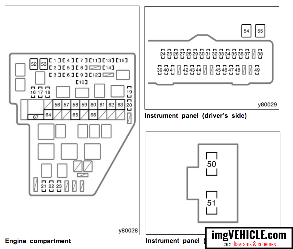 Toyota Sienna Ii Xl20 Fuse Box Diagrams  U0026 Schemes