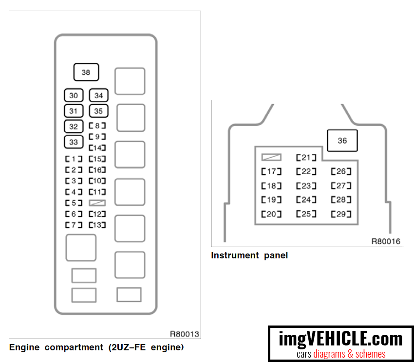 Toyota Tundra I (2000-2006) Fuse box diagrams & schemes - imgVEHICLE.comimgVEHICLE.com