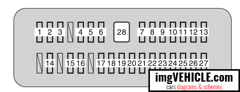 Toyota Tundra II Fuse box - under the instrument panel