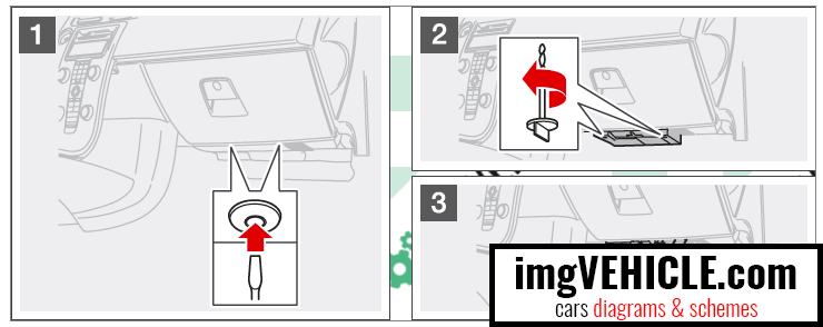 Volvo C30 I Sicherungskasten Position des Sicherungskastens im Fahrgastraum