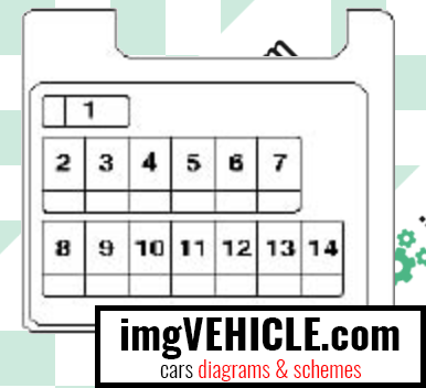 Volvo S40 & V40 I Fuse box diagrams & schemes - imgVEHICLE.comimgVEHICLE.com
