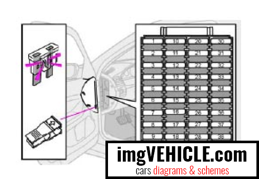 volvo s60 i fuse box diagrams & schemes - imgvehicle.com 2003 volvo s40 fuse box diagram