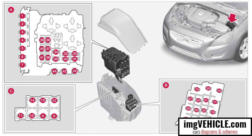 volvo s60 ii fuse box diagrams schemes imgvehicle com rh imgvehicle com 2012 Volvo S60 2012 Volvo S60