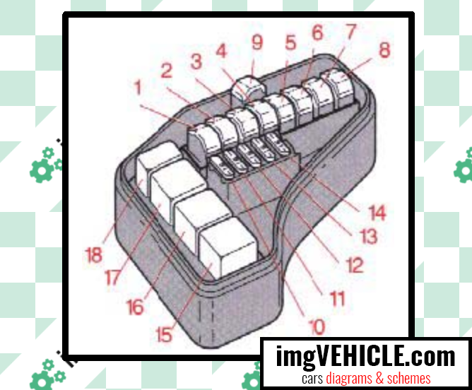 Volvo S70 & V70 I Fuse box diagrams & schemes - imgVEHICLE.comimgVEHICLE.com