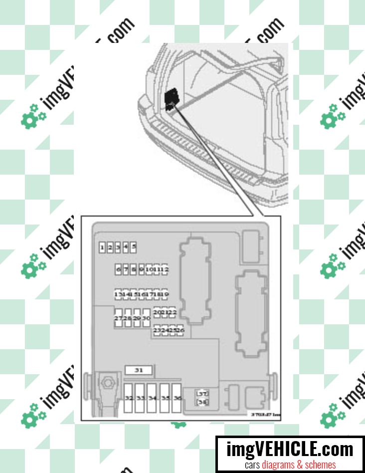 volvo v70 ii fuse box - cargo compartment