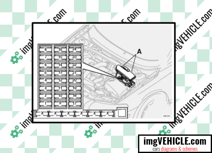 Volvo V70 II (2000-2007) Fuse box diagrams & schemes - imgVEHICLE.com | Volvo C70 Fuse Box Diagram |  | imgVEHICLE.com