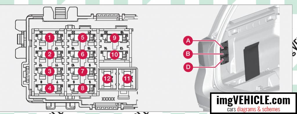 Volvo V70 Iii 2007 2016 Fuse Box Diagrams Schemes Imgvehicle Com